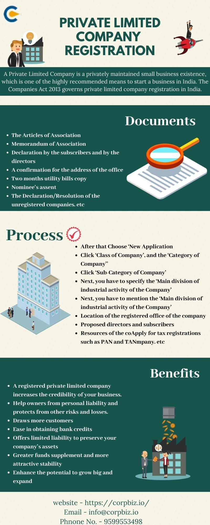 2030d389bc5f72cbad8749ef0f9a1f8b - Applicability Of Ind As To Private Limited Companies