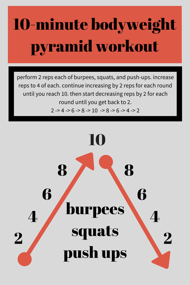 10-Minute Bodyweight Circuit Workout