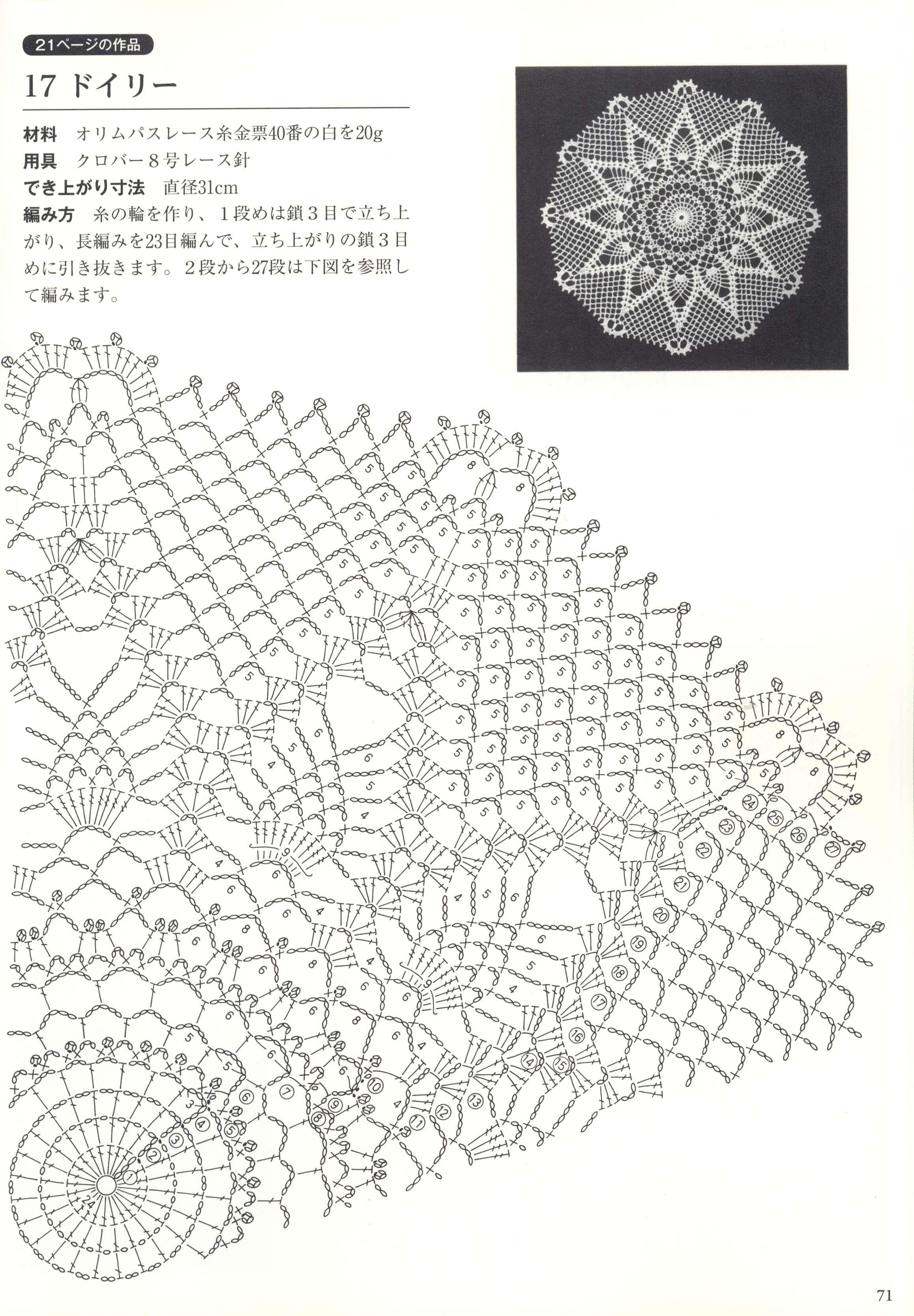 pineapple crochet doily diagram holden vt wiring vs modore dynantefo 00069 jpg my favorite hobby pinterest