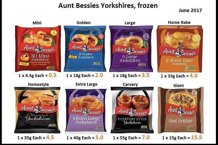 Aunt Bessies Yorkshire Pud Syns In 2020 Slimming World