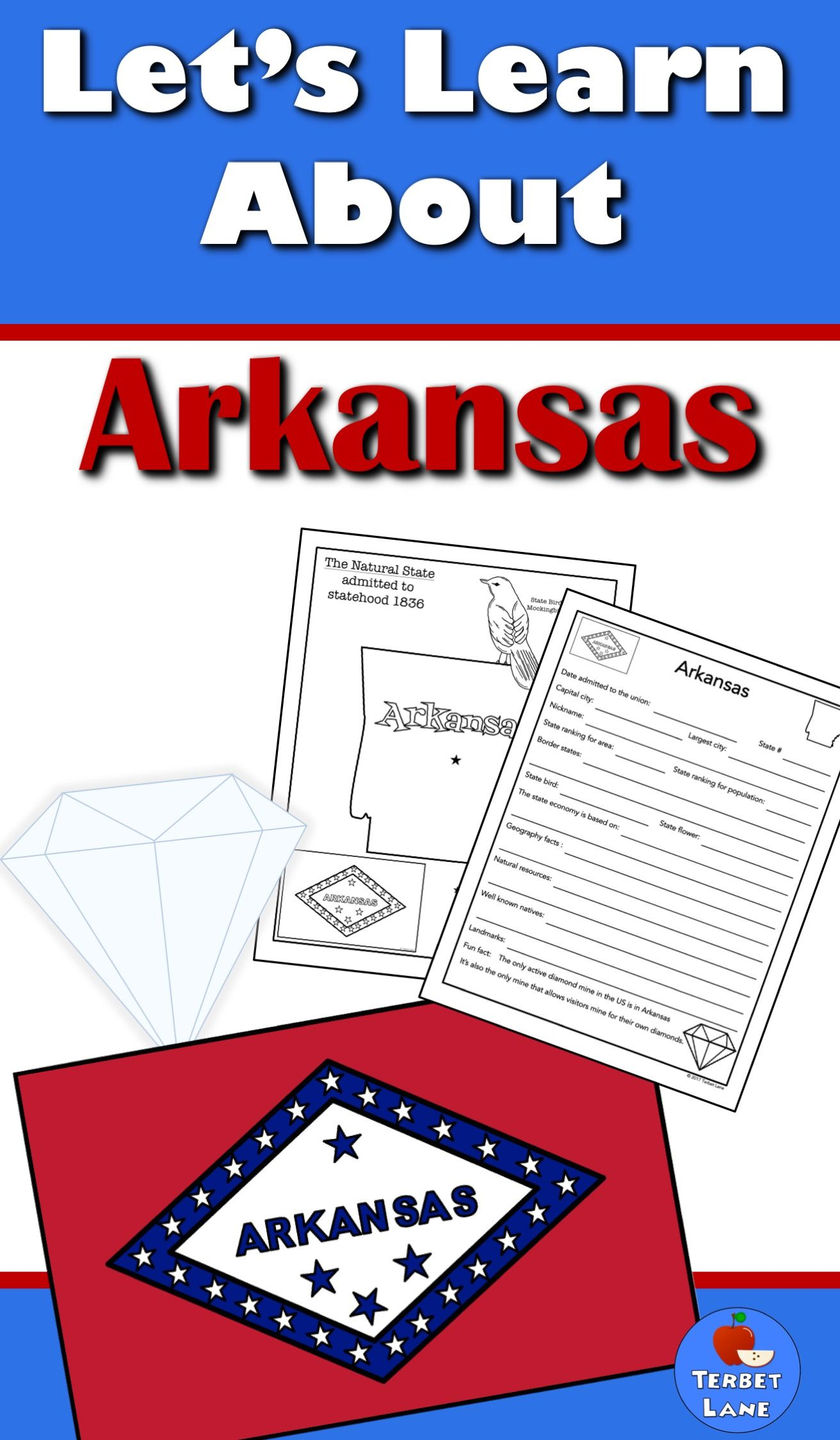 Arkansas History And Symbols Unit Study Unit Studies Geography