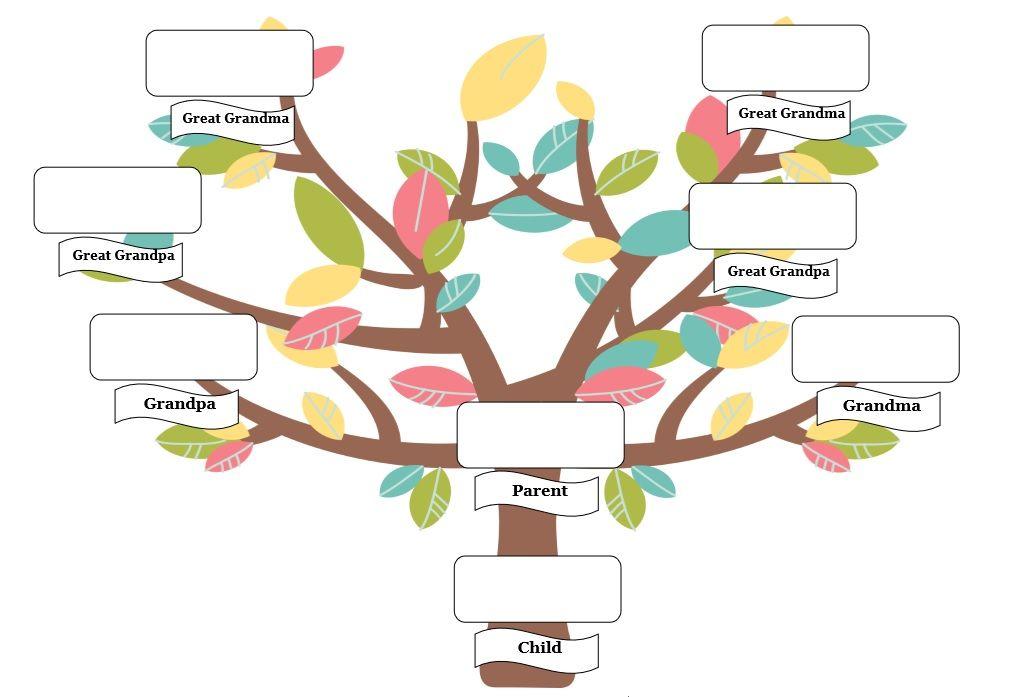 Family Tree Templates Familytree Com Single Parent Families Family Tree Template Family Tree Project