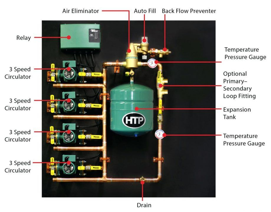 Baseboard A Closer Look At The Quick Zone Manifold System Hot Water Baseboard Maintenance Diagram Heating Captivating Heating Systems Radiant Heat Baseboards