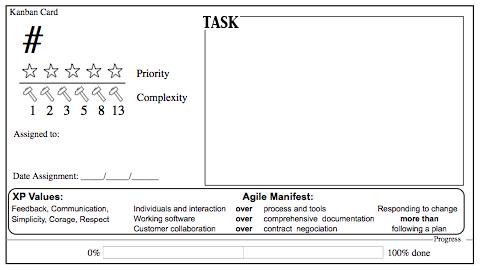 5 Ways To Execute Kanban Task Cards Kanban Task Cards Pertaining To Kanban Card Template Kanban Task Cards Story Card