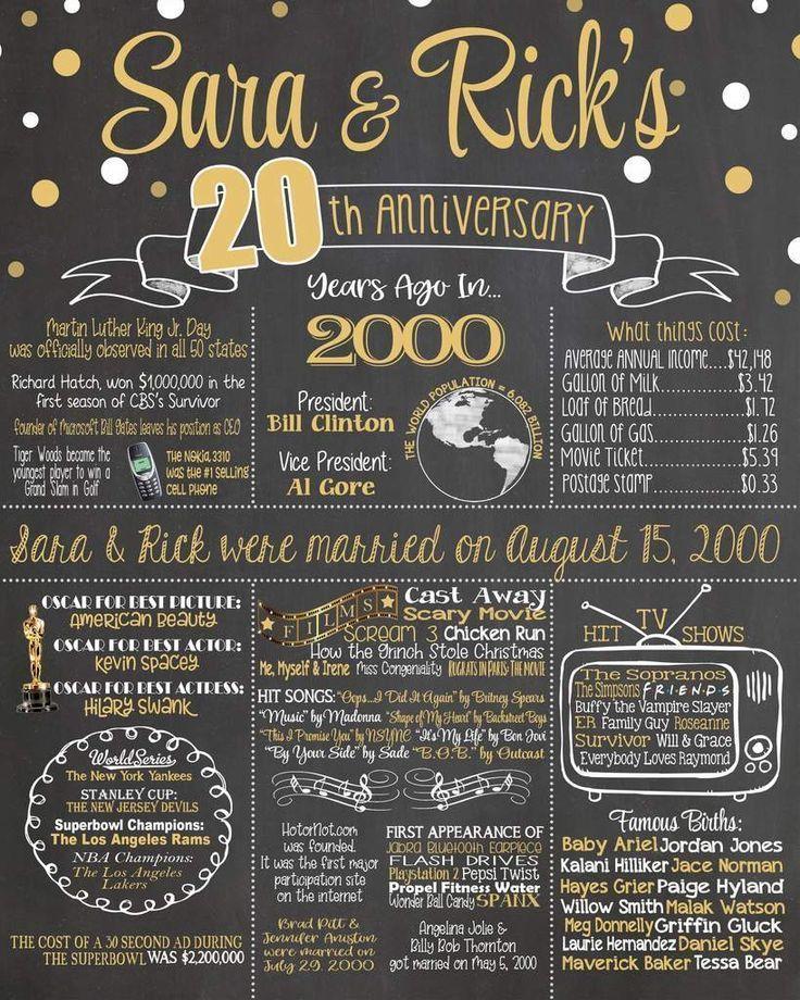 2020 new design anniversary sign 20th wedding