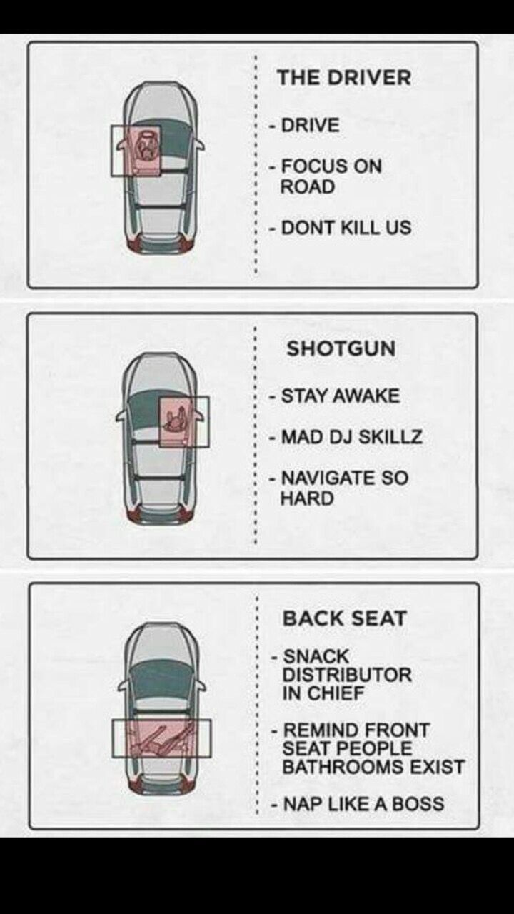 medium resolution of road trip occupant responsibility chart