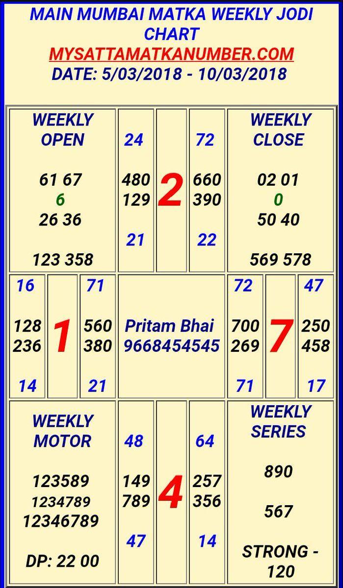 Kalyan Jodi Chart Satta Matka Satta Matka 220 Kalyan 2020