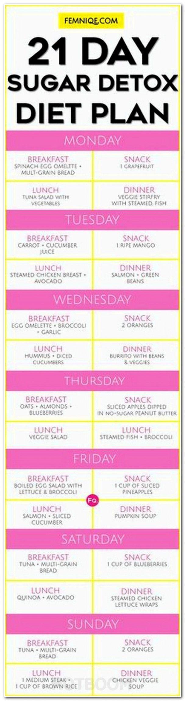 Toning Diet Plan 50 Year Old Man Diet Best Eating Plans Avis Sur Women S Best Best Way To Get Lean Fast Sugar Detox Diet Stop Sugar Cravings 21 Day Sugar Detox