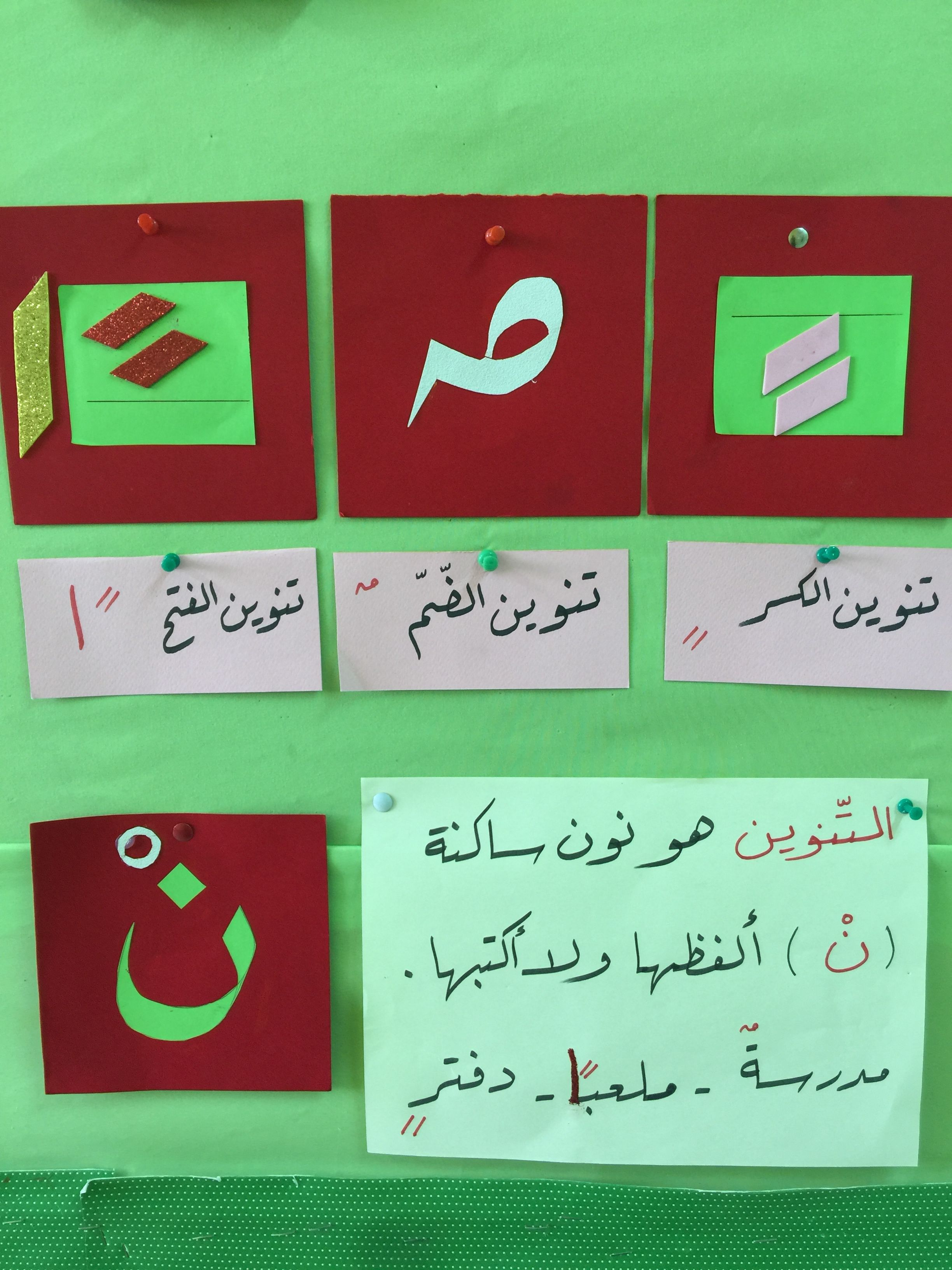 أنواع التنوين بالورق المتدرج بالخشونة Learn Arabic Language Teaching Method Arabic Alphabet