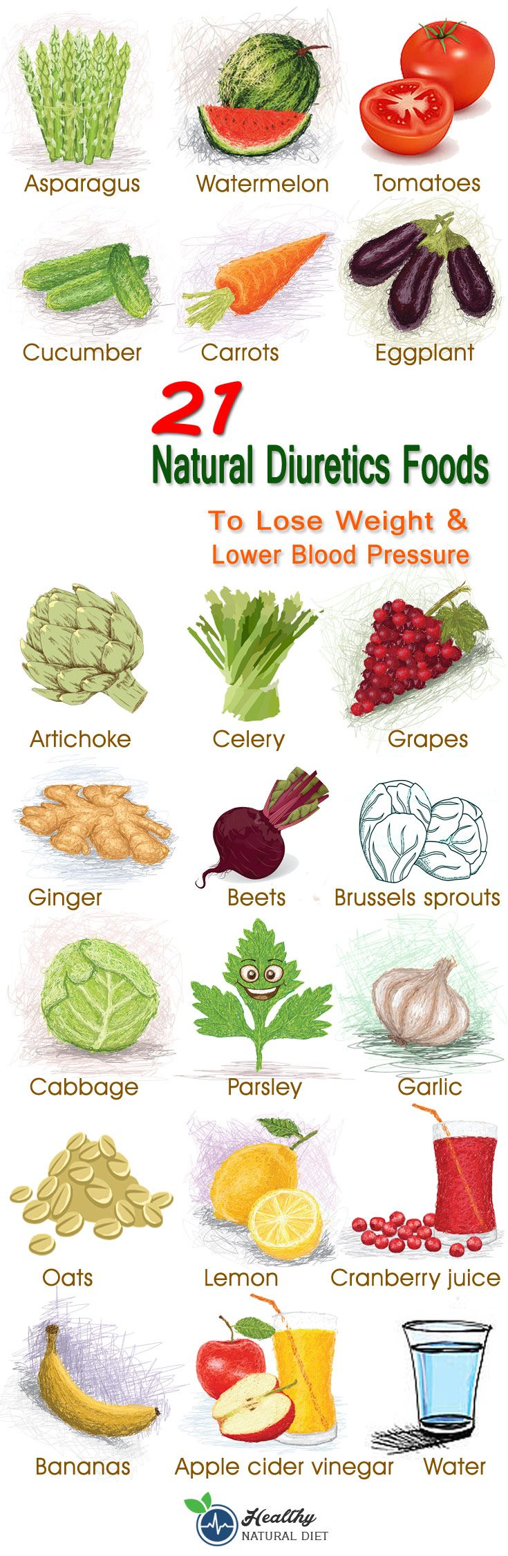 21 natural diuretics foods to lose weight and lower blood pressure 21 natural diuretics foods fandeluxe Gallery