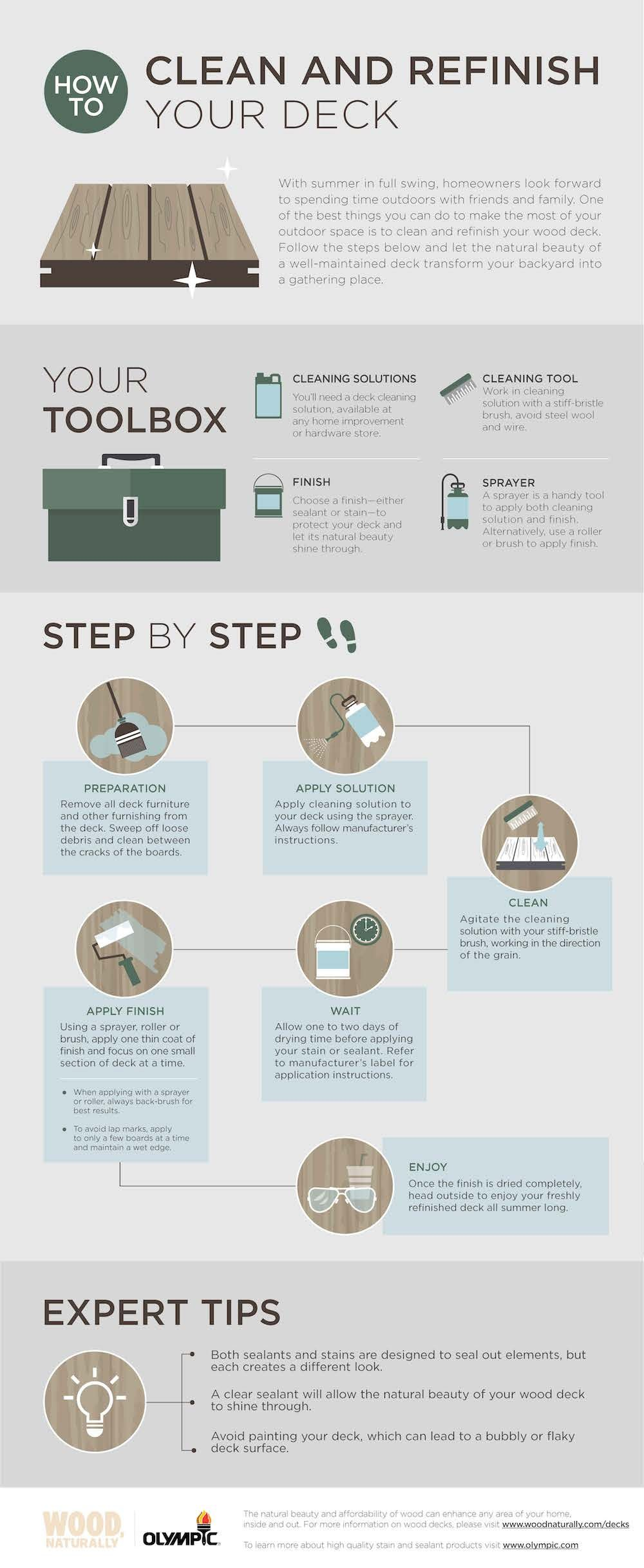Check out these six easy steps to clean and refinish your wood check out these six easy steps to clean and refinish your wood deck for outdoor entertaining baanklon Images