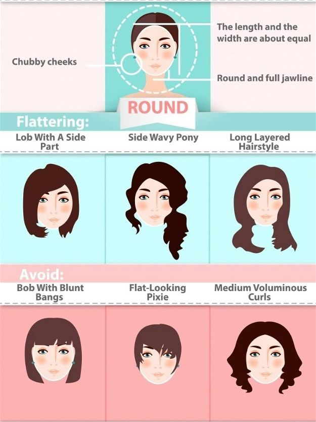 The Ultimate Hairstyle Guide For Your Face Shape Makeup Tutorials Round Face Haircuts Face Shape Hairstyles Face Shapes