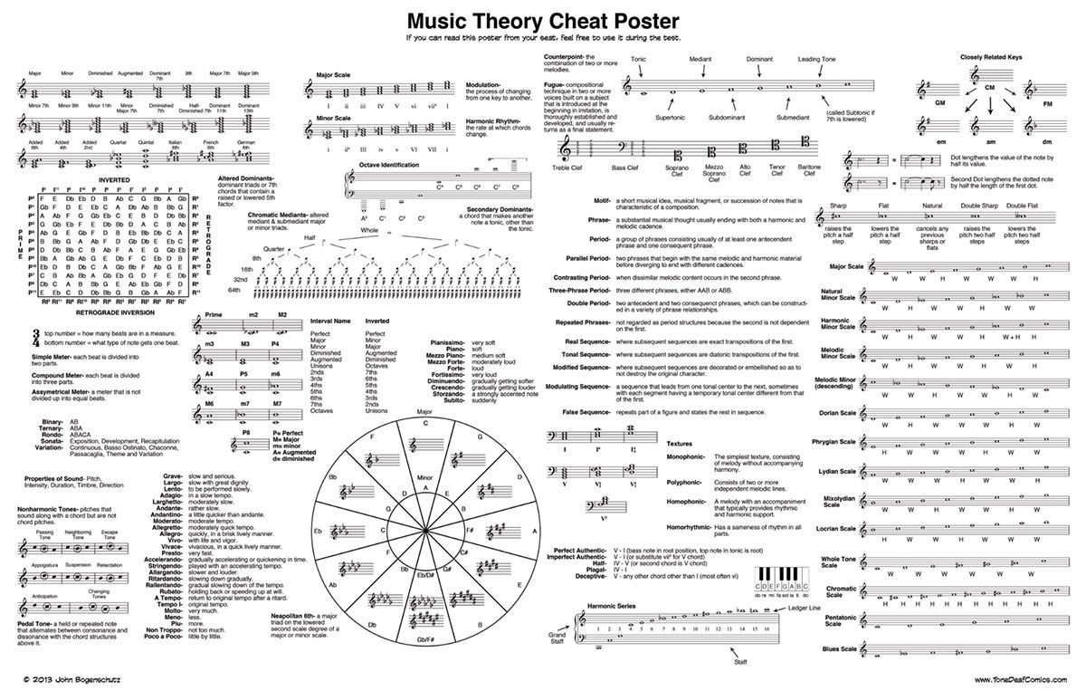 Worksheets Music Fundamentals Worksheets music key signature chart circle of fifths fourths pinterest and theory