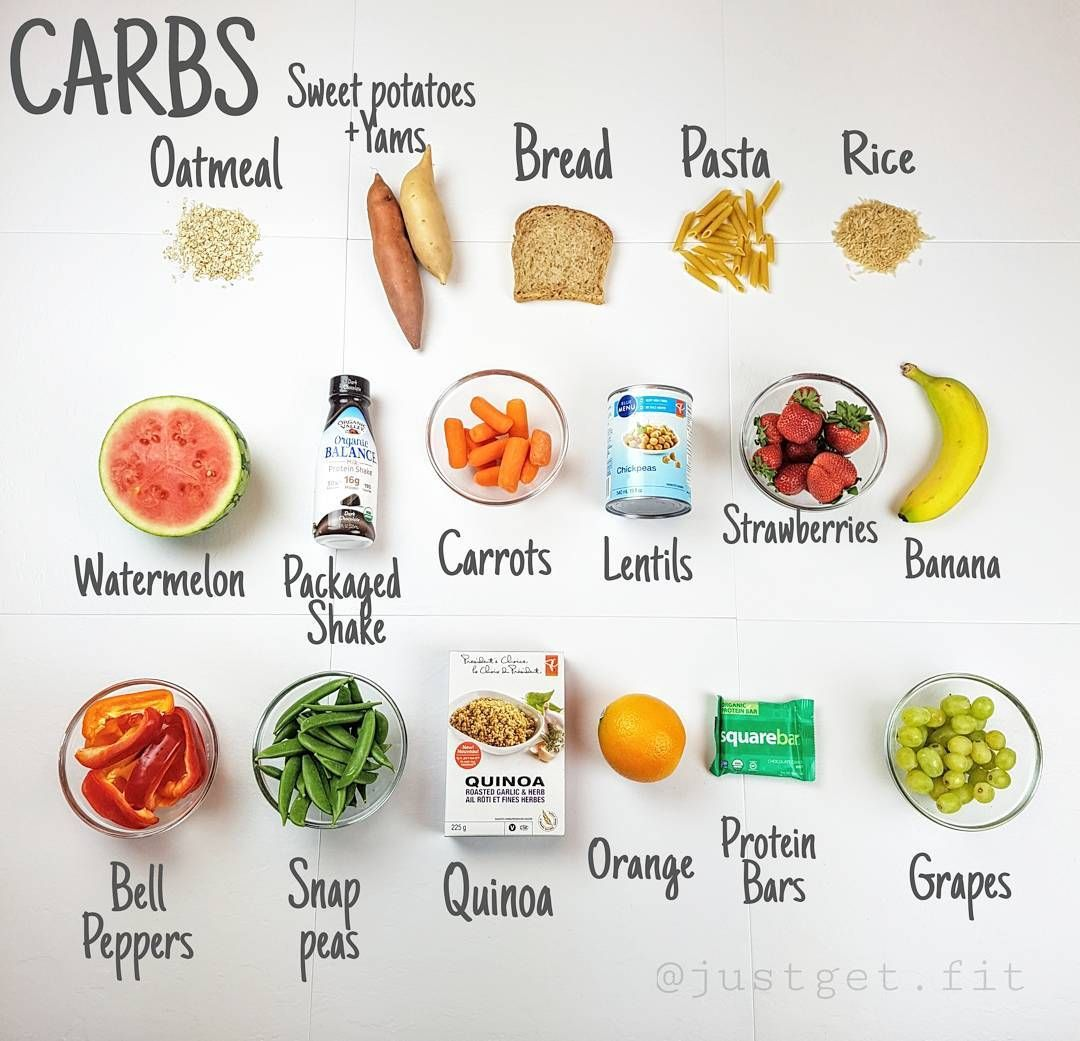 what kind of diet is best for me?