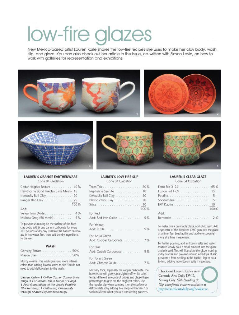 Recipes Low Fire Glazes Ceramic Arts Network Ceramic Glaze Recipes Ceramics Monthly Glaze Recipe