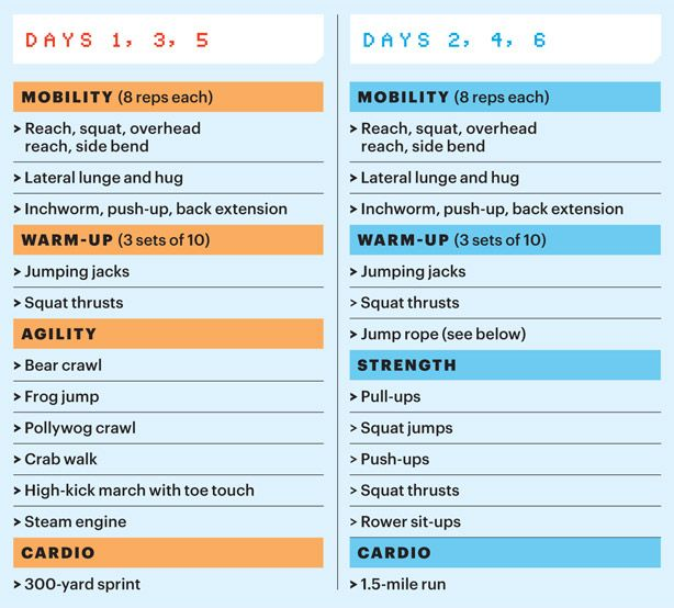 The DeadSimple Esquire Fitness Program  Week Workout Workout And