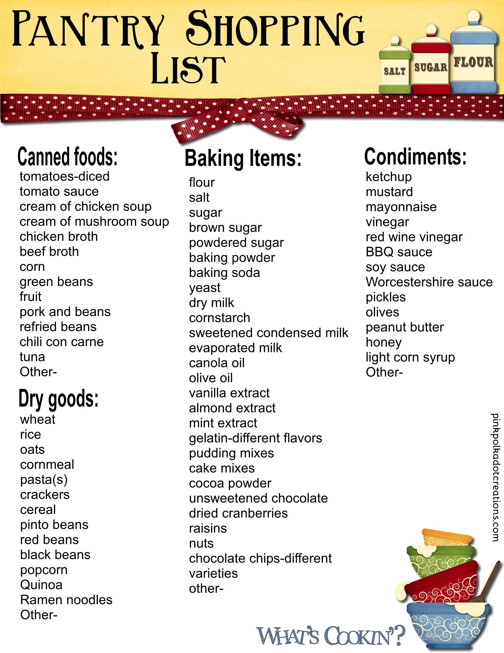 Pantry Shopping List Food Pantry Pantry List Pantry Essentials