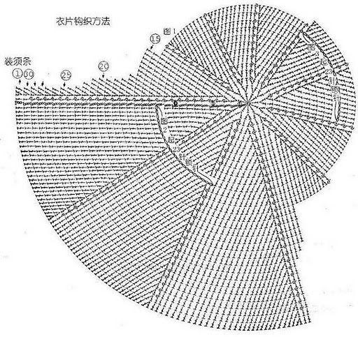 gráfico circular | My favorite hobby is crocheting! | Pinterest ...