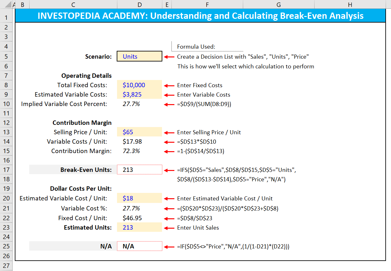 How can I calculate breakeven analysis in Excel? (With