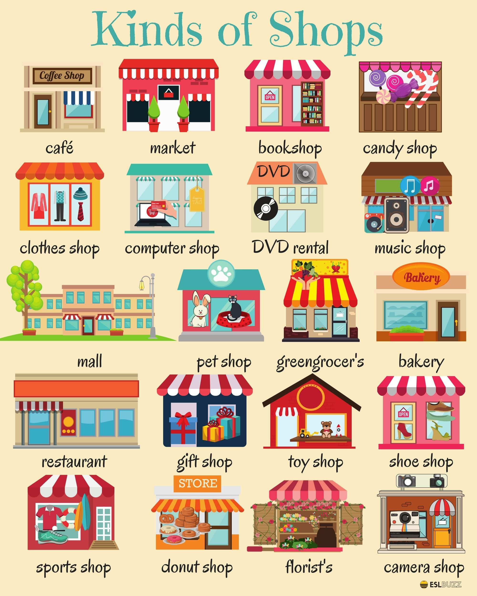 English Vocabulary Types Of Shops