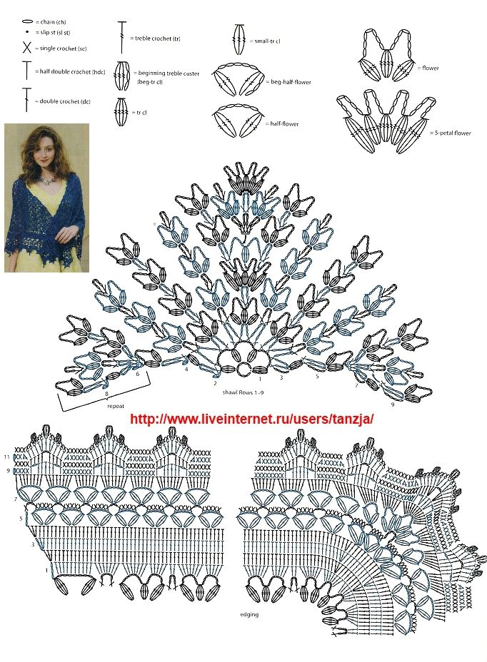 Crochet Shawl pattern. | tejido | Pinterest | Croché, Chal y Ganchillo