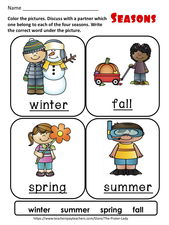 Weather Chart Seasons Water Cycle