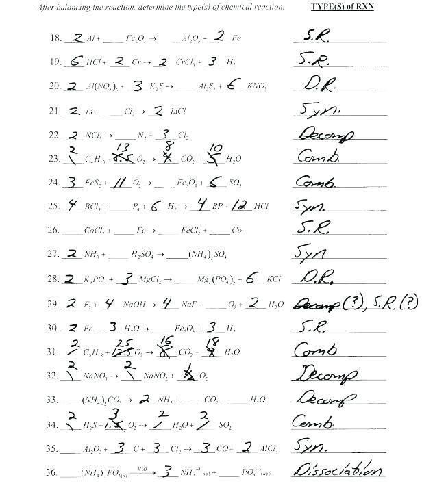 Balancing Chemical Equations Worksheet 1 50 Answer Key Tessshebaylo