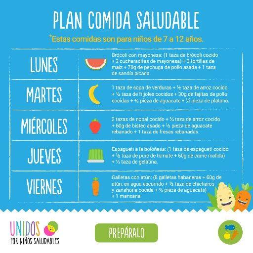 Alimentacion Para Ninos De 7 12 Anos Menu Saludable Para Ninos Comidas Saludables Para Ninos Alimentacion Para Ninos