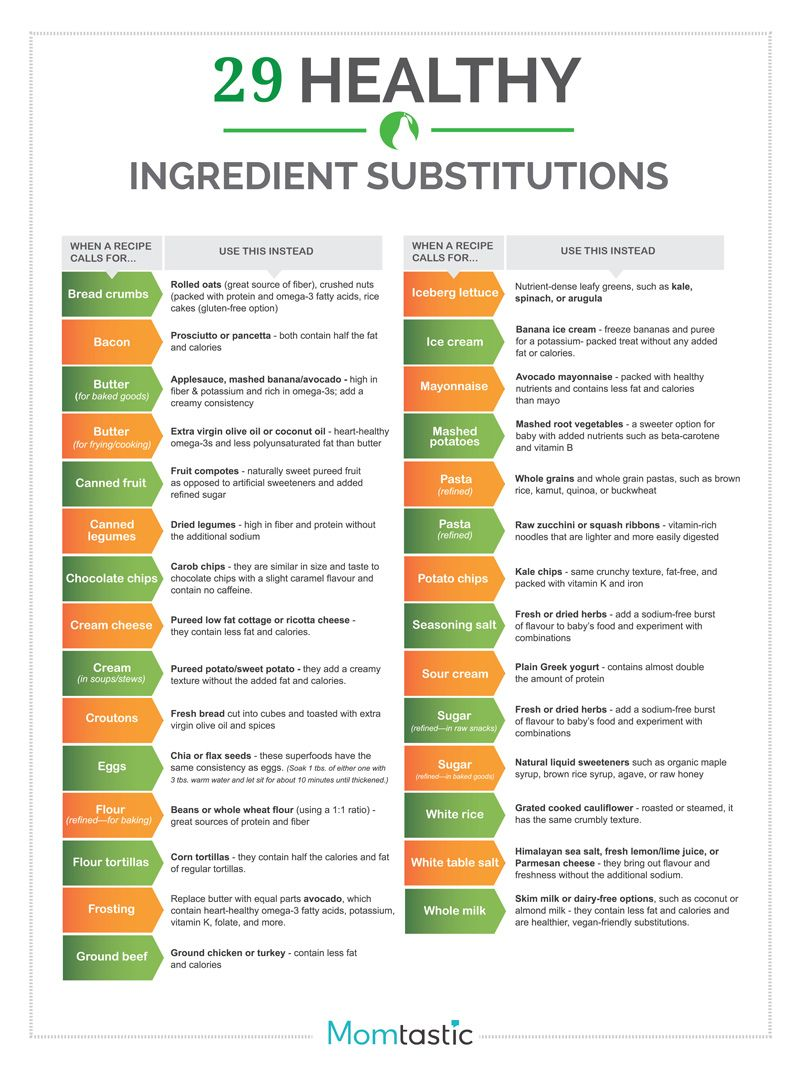 25 Food & Cooking Infographics That\'ll Make Your Life Easier ...
