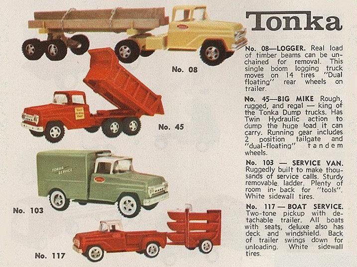 Pin by Phil Gibbs on Tonka Books, Catalogues, Look Books