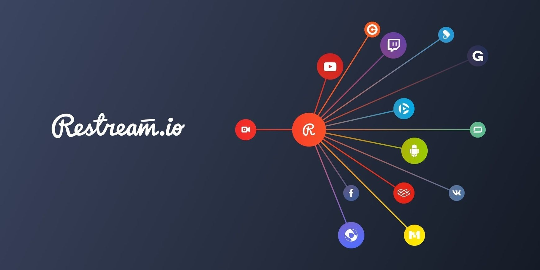 The service for multistreaming The marketing, Marketing
