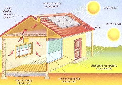 Conocer Como Funcionan Los Paneles Solares Es El Primer Paso Para Adentrarnos De Lleno En La E Como Funcionan Los Paneles Solares Paneles Solares Energia Solar
