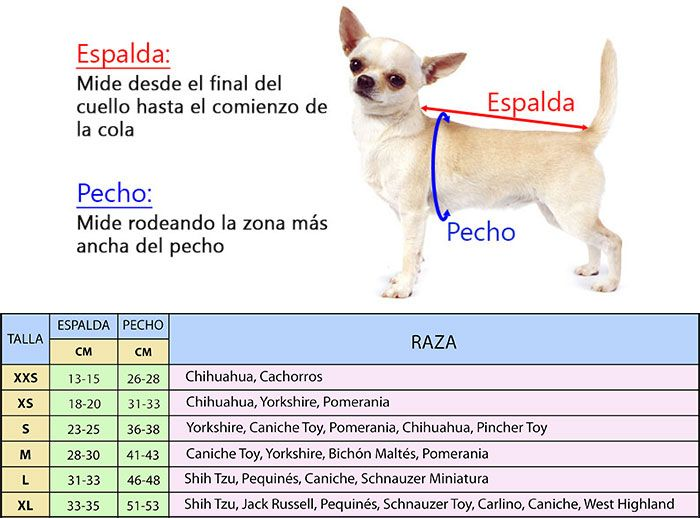 Resultado de imagen para tabla de medidas para perros | Muñeca ...