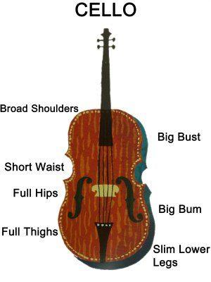 Cello Body Shape How To Dress A Cello Shaped Body Fashion Fun