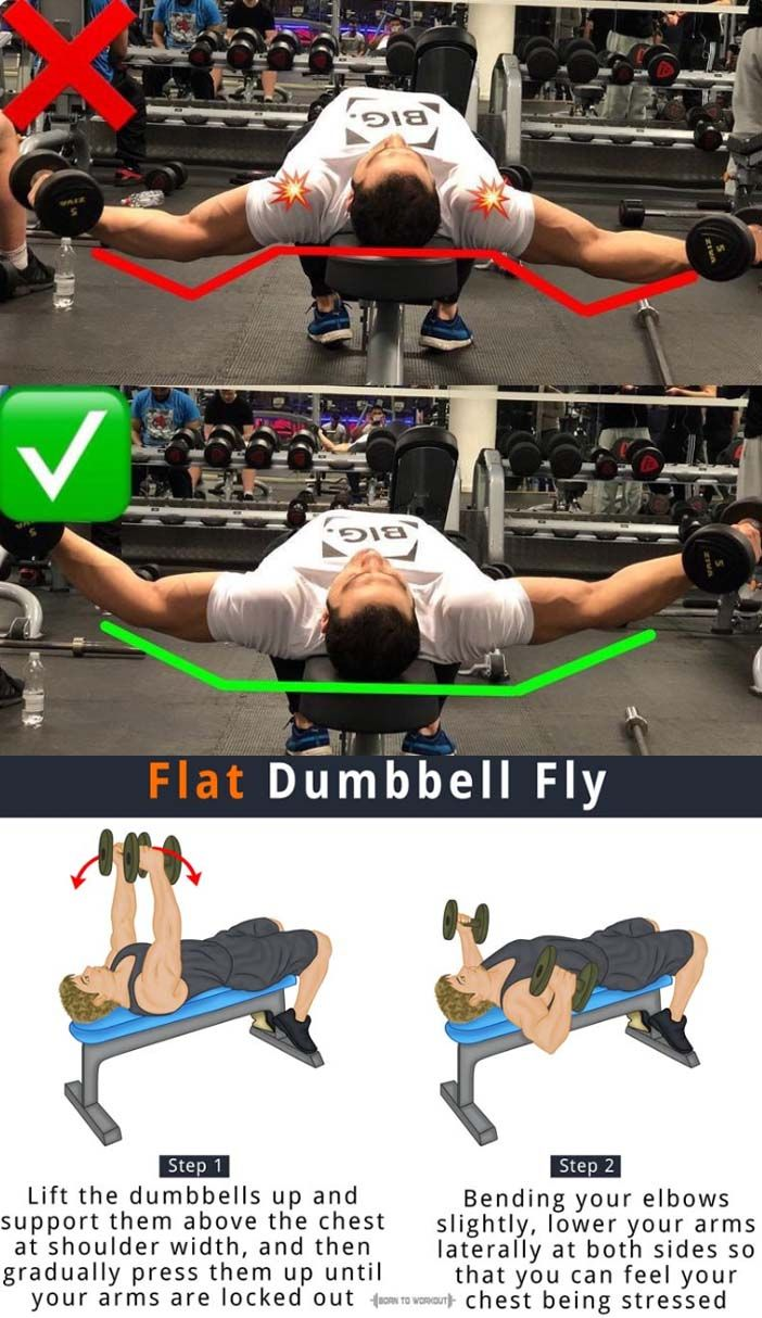 Flat Dumbbell Chest Flys Chest Workout Routine Chest Workouts Best Chest Workout