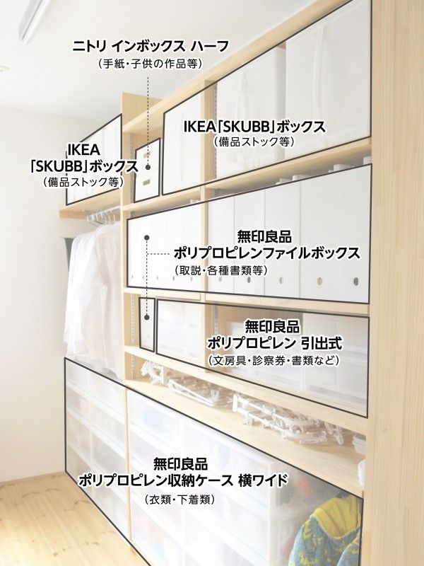 3d67366b3bb 無印・IKEA・ニトリ活用!シンプルで機能的な収納術【2019】 | 家 | 収納 ...