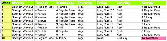 Intermediate Half Marathon Training Plan