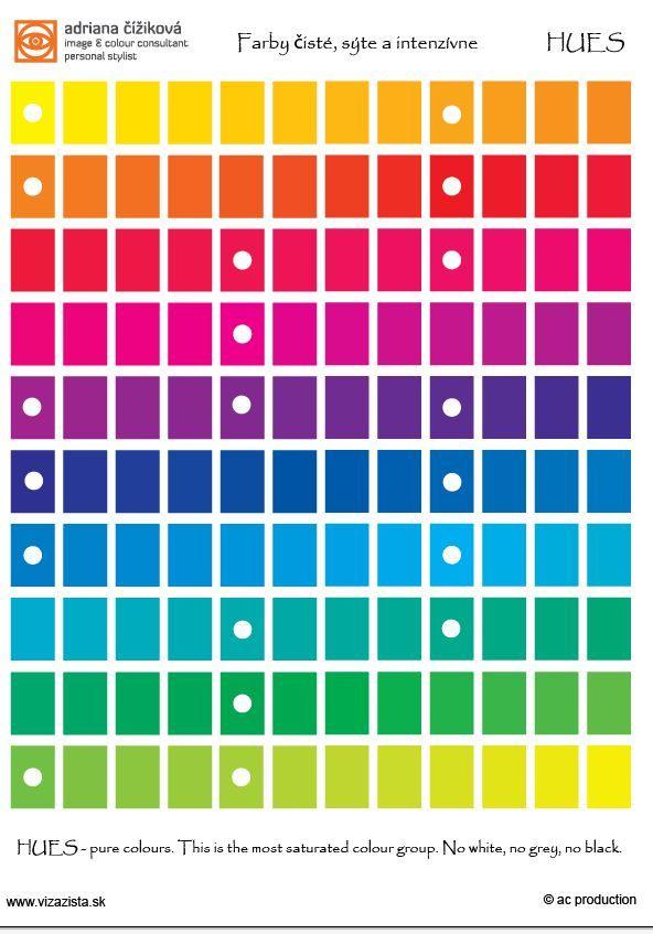 CHROMA, colou… | Colour theory  Smart Colour Analysis System