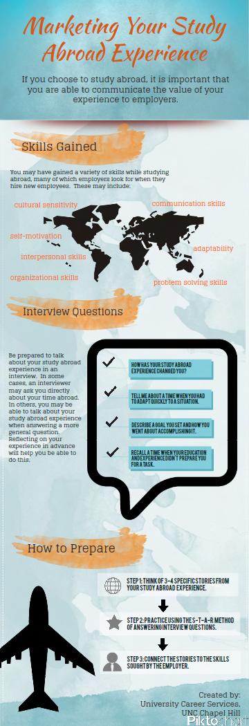 39 Go Global Intern Abroad Ideas Interning Abroad Abroad Study Abroad