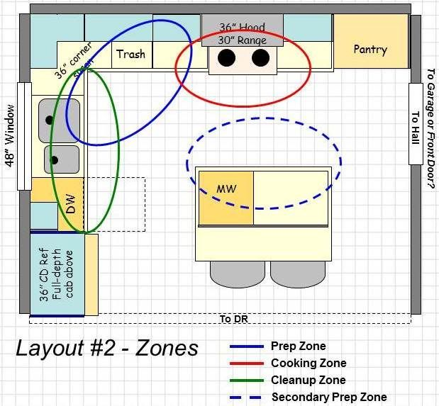 11 X 14 Kitchen Layout With 3 Doors Google Search Kitchen