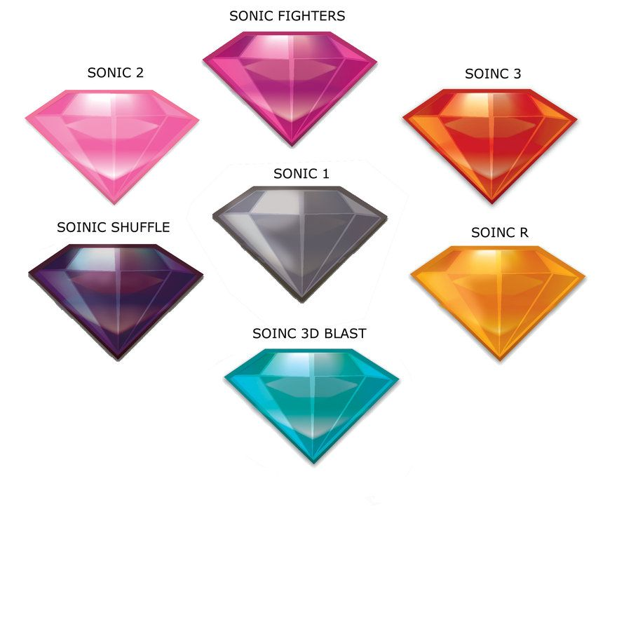 Pin On The Chaos Emeralds