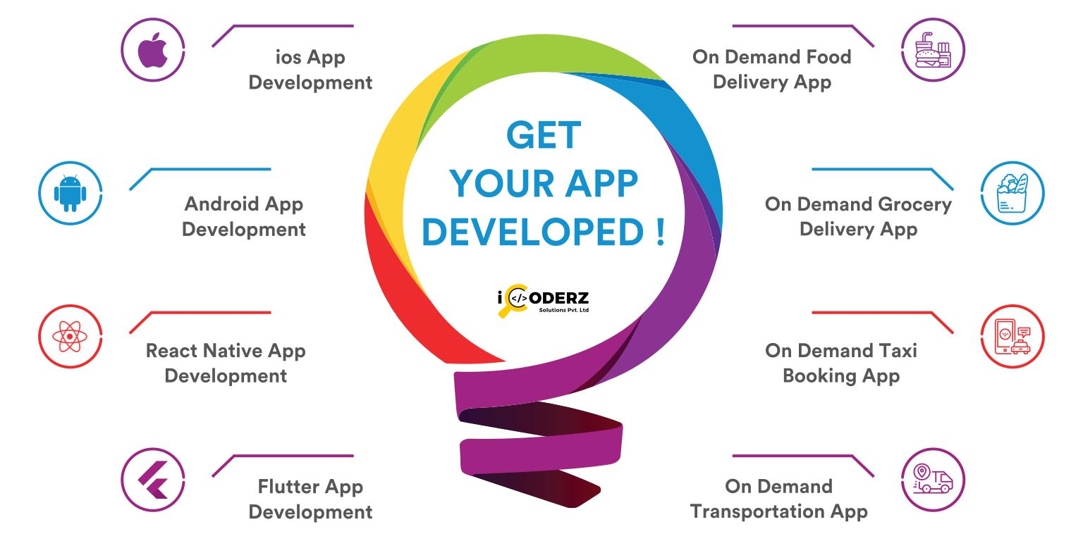 icoderz #web #webapp #website #webdevelopment #code #coding