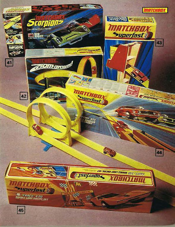 Pin By Anthony Crawford On Childhood Toys Vintage Toys 70s Toys