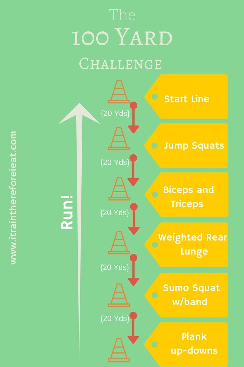 high intensity bootcamp workout i train therefore i eat  [ 800 x 1200 Pixel ]