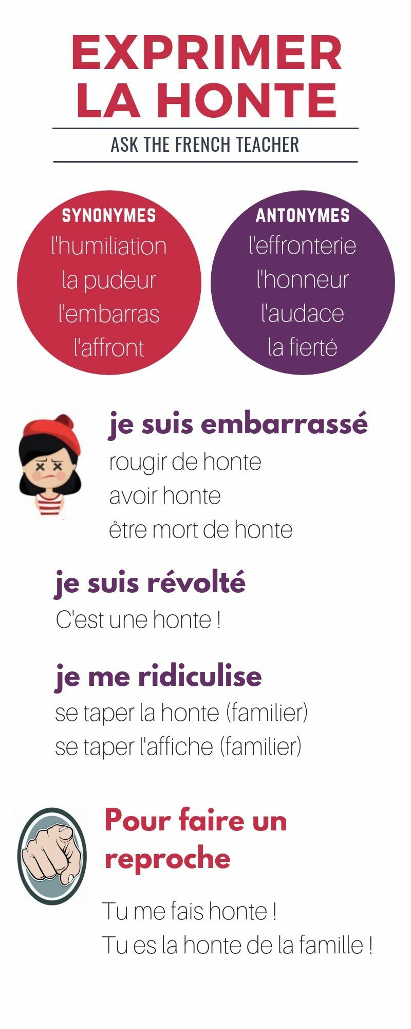 Pin by Arturo Teolis on French | Learn french, French