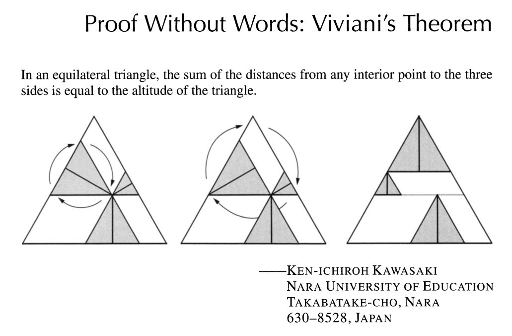 Proofs Without Words and Beyond
