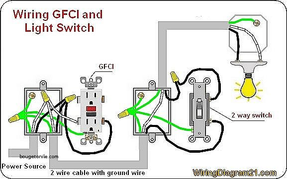 Outlet To Switch To Light Wiring Diagram Inspirational
