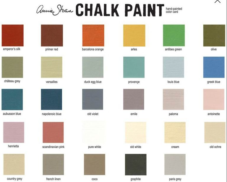 Chalk Paint By Annie Sloan Annie Sloan Chalk Paint Colors Annie Sloan Chalk Paint Colour Chart Annie Sloan Colors Chart