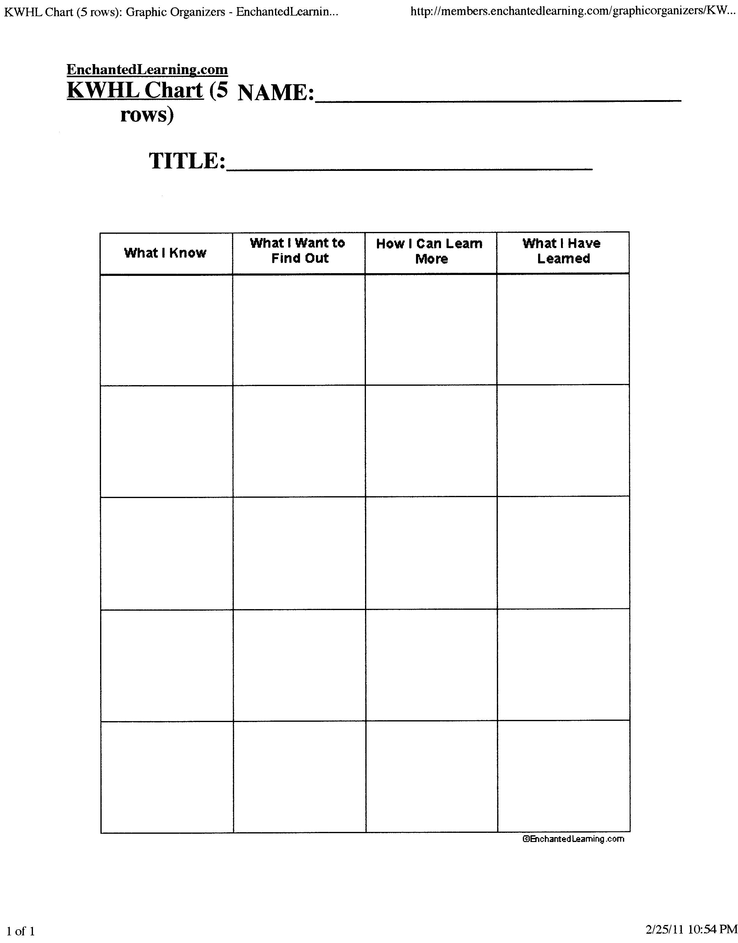 Inquiry Based Learning Graphic Organizers