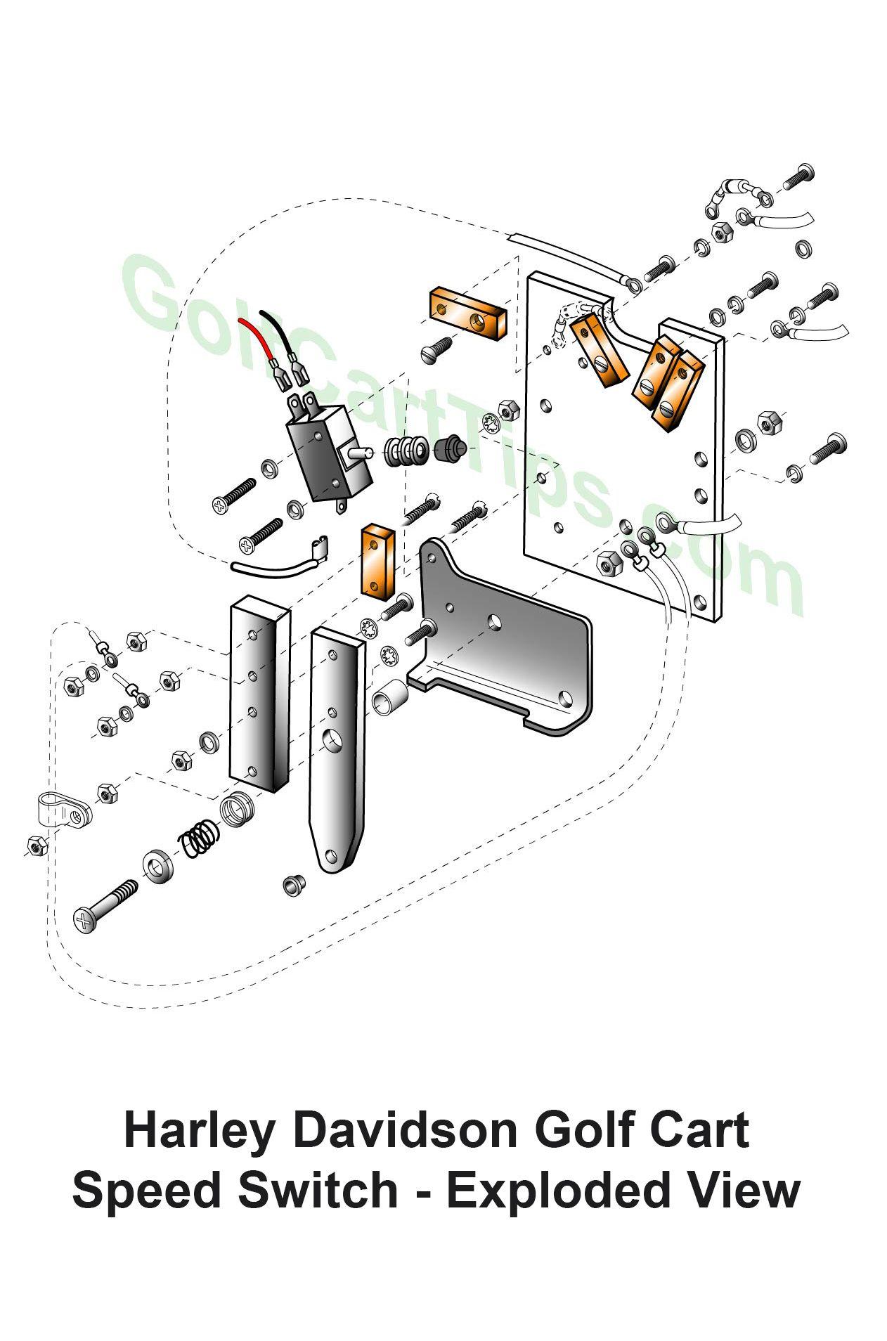Harley Davidson Golf Cart Wiring Diagrams De